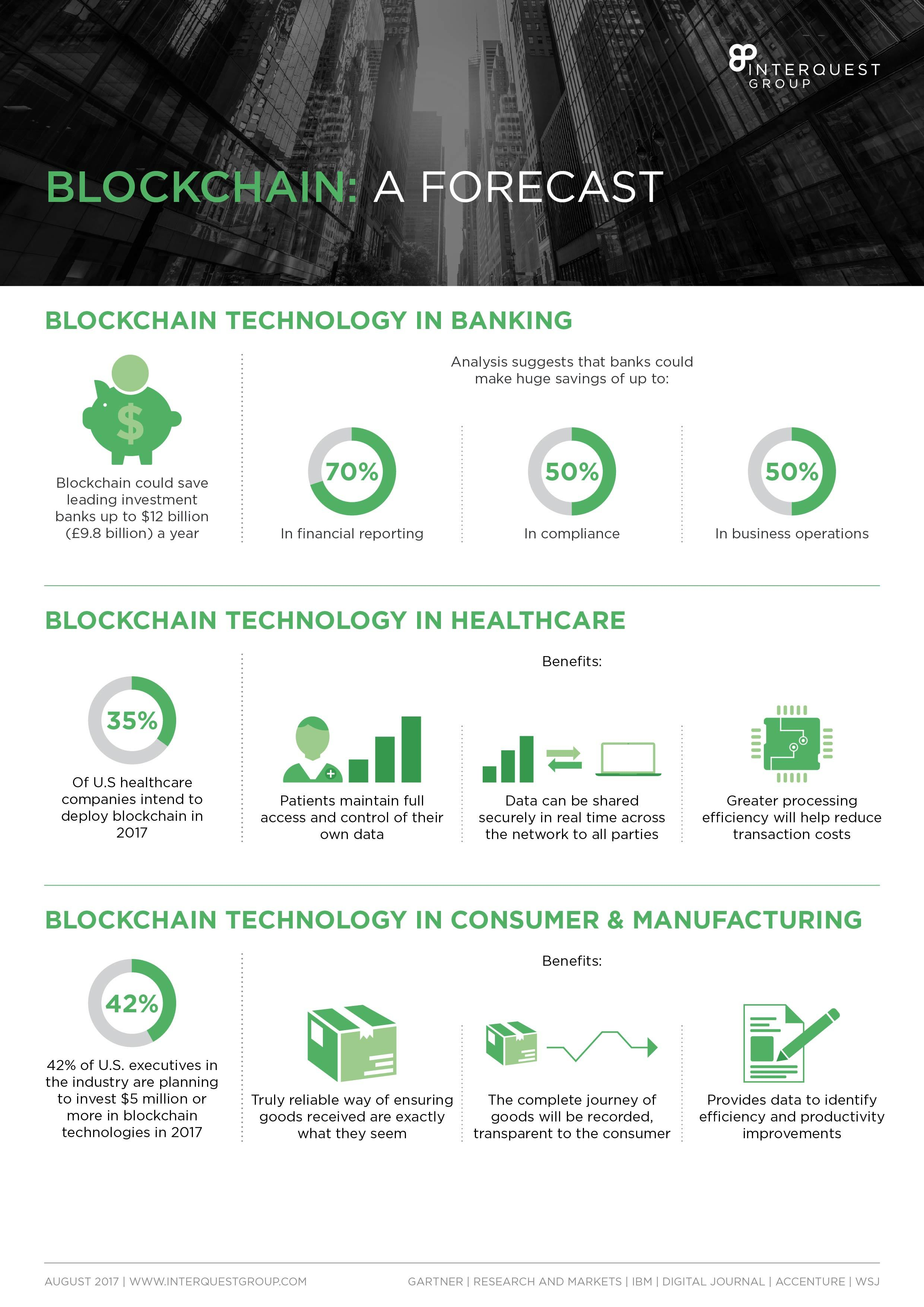 Blockchain: A Forecast - Page 3