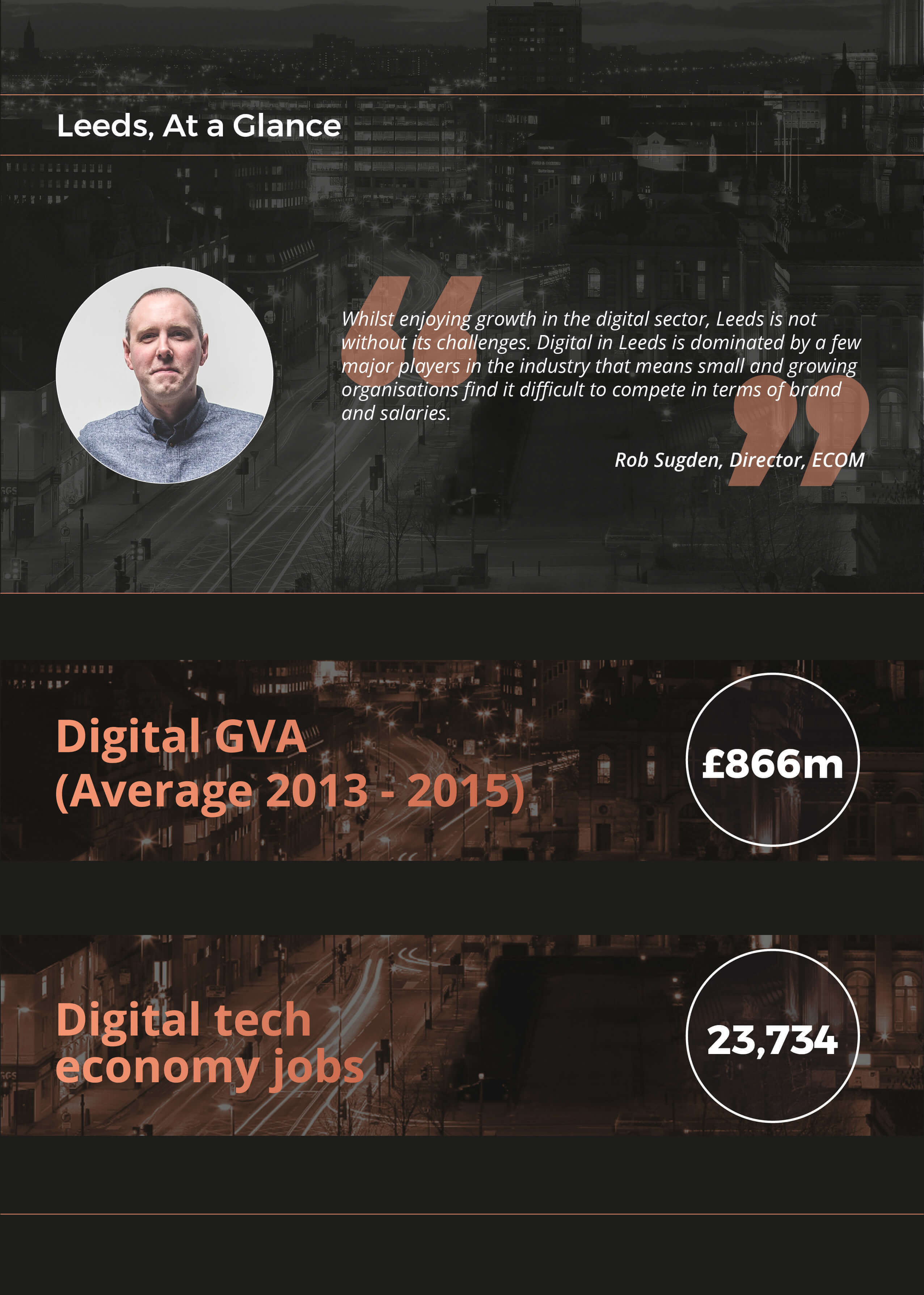 Leeds Digital Economy In Numbers Infographic - At a Glance