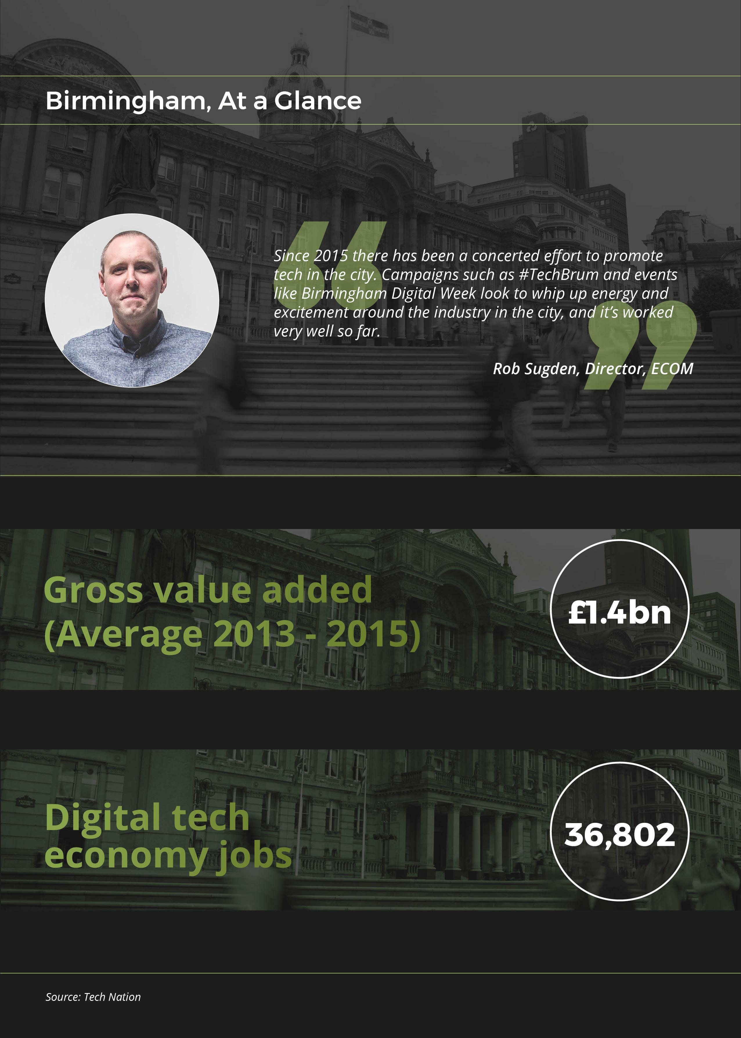 Birmingham Digital Economy - At a Glance