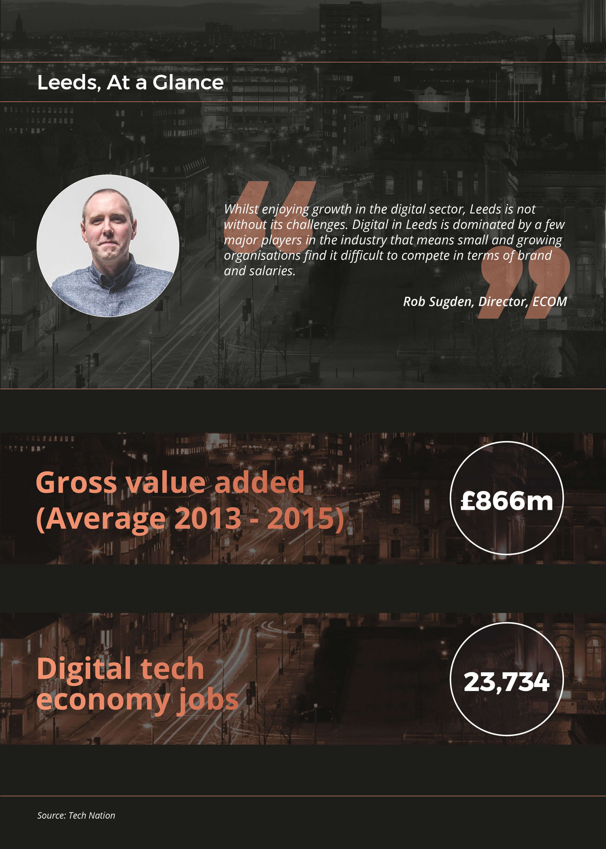 Leeds Digital Economy - At a Glance