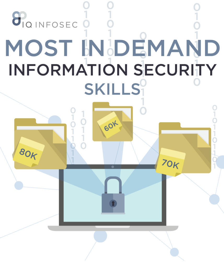 Security Skills Infographic thumbnail